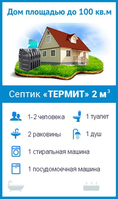 termit-100