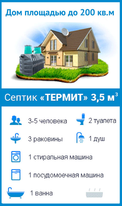 termit-200