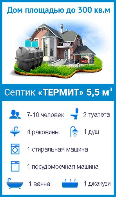 termit-300