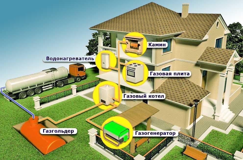 Газгольдеры для сжиженного газа в Крыму